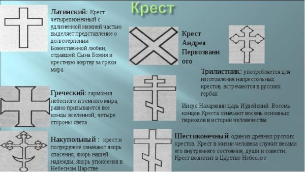 Виды креста