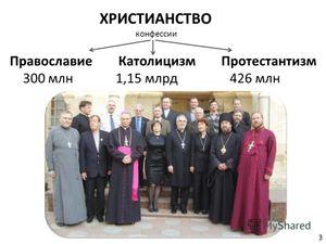 Страны с православной религией